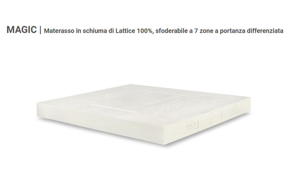 Permaflex - Lamanna Sabato - Lattice Magic